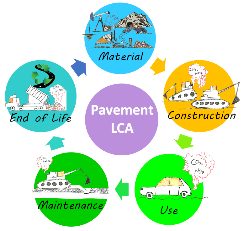 Pavement_LCA2[1]